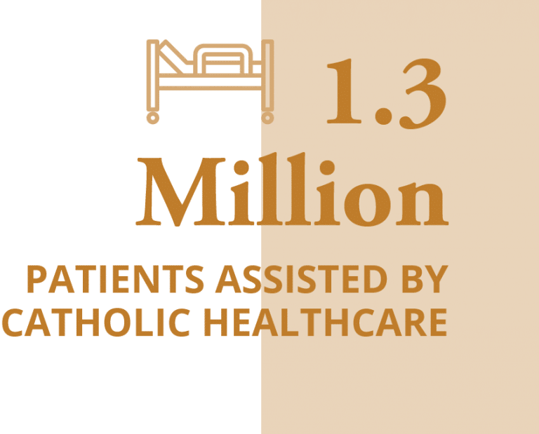 1.3 million pateints assisted by catholic healthcare