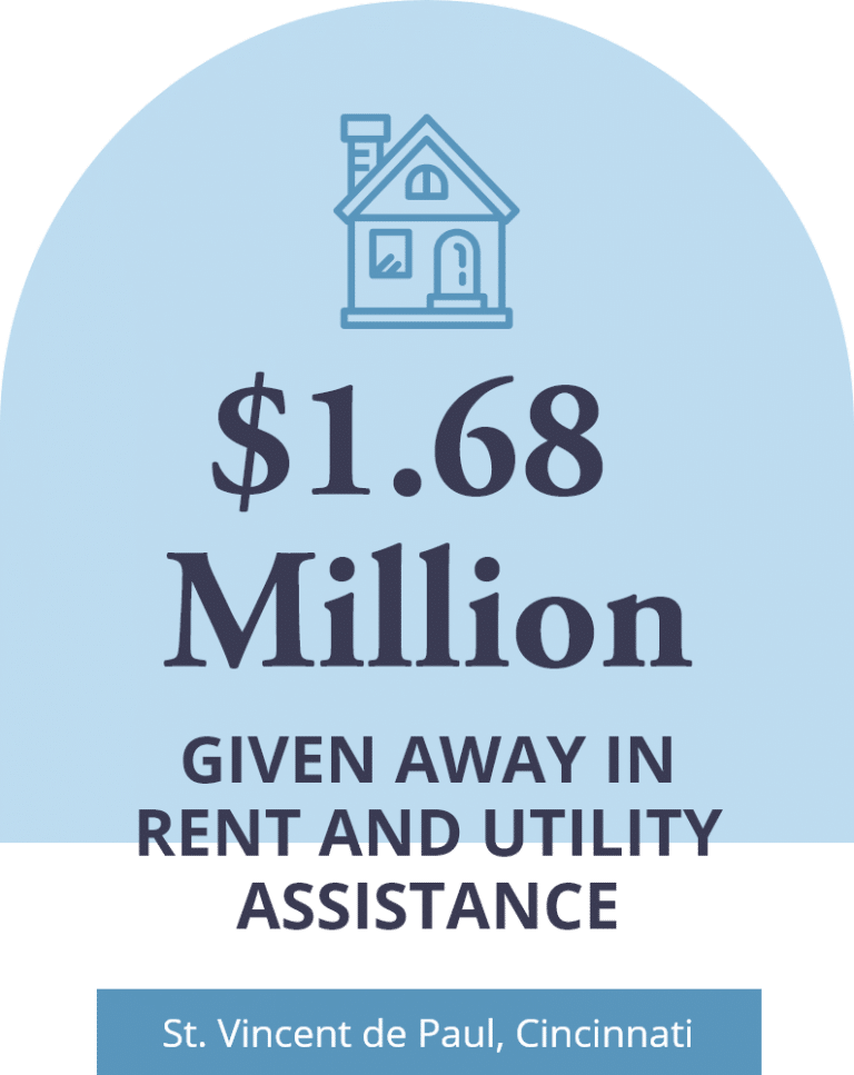 $1.68 million give away in rent and utility assistance